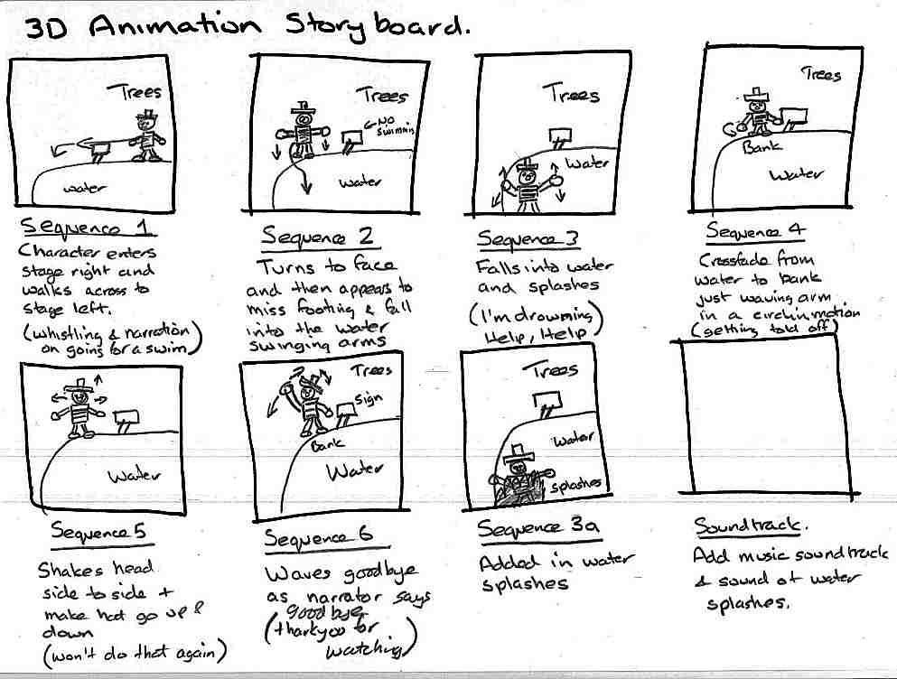animation storyboarding
