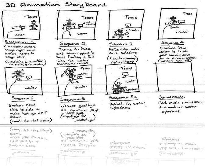 computer graphics for animation and film modified animation and storyboard ian hunt digital media blog